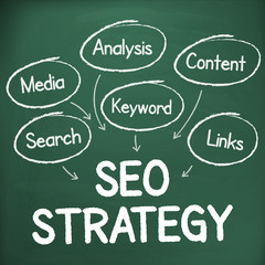 SEO strategy handwritten on chalkboard