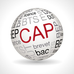Sphère CAP