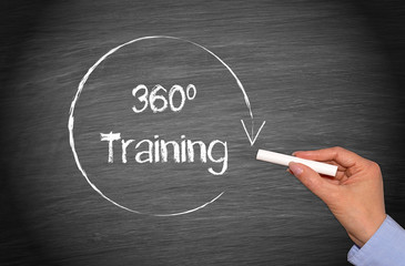 360 degrees Training - Business Concept