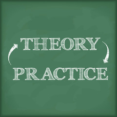 Theory - Practice