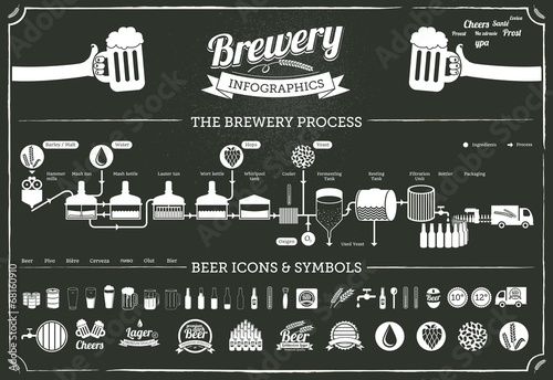 brewery infographics - beer design elements & icons