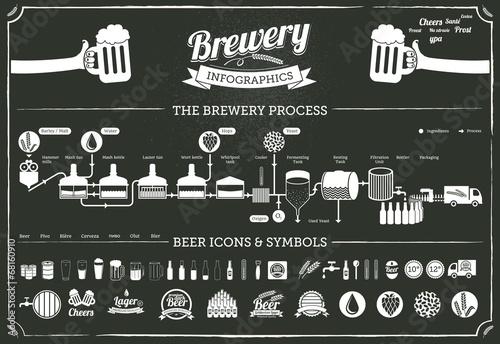 infografiki browar - elementy i ikony projektowania piwa