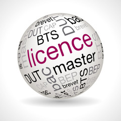 Sphère Licence