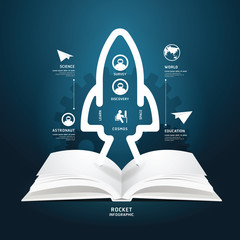 book diagram creative paper cut aerospace info graphics style.