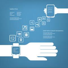Smart watch concept infographics