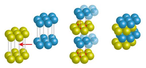formation of hexagonal crystal lattice