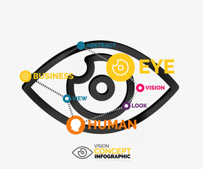 Vision eye infographic conceptual composition