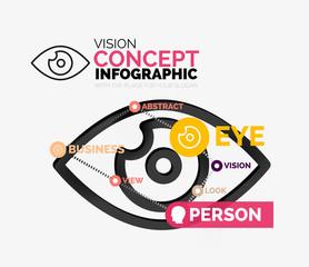 Vision eye infographic conceptual composition