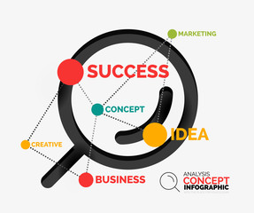 Marketing analysis concept vector