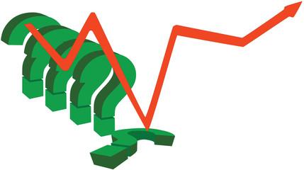 rimbalzo sulla caduta della domanda