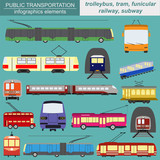 Public transportation infographics. Tram, trolleybus; subway