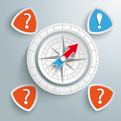 White Ring Compass Question Answer