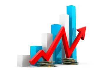Financial growth chart
