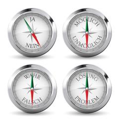 Kompass - Lösungskonzept