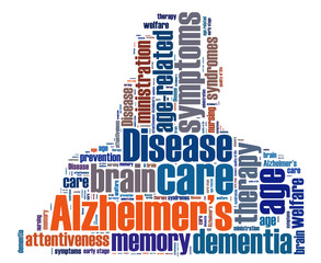 Alzheimer disease word cloud