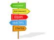 Panneaux MANAGEMENT PERFORMANCE EQUIPE OBJECTIFS STRATEGIE