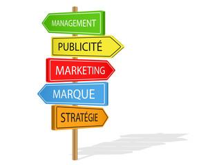 Panneaux MANAGEMENT PUBLICITE MARKETING MARQUE STRATEGIE