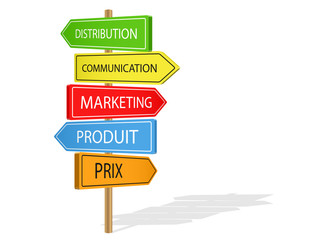 Panneaux DISTRIBUTION COMMUNICATION MARKETING PRIX PRODUIT (mix)