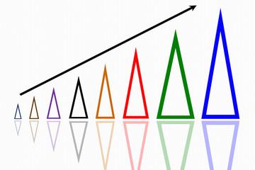 Croissance   Objectif   Business Perspective