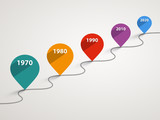Temporary timeline with pointers by years poster