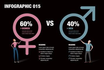 Infographic illustrating men versus women