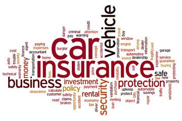Car insurance word cloud