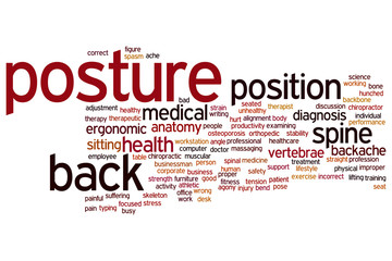 Posture word cloud