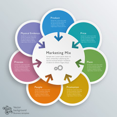 Infographics Vector Background #Marketing Mix