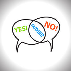 speech bubbles vector icons with yes no and maybe text