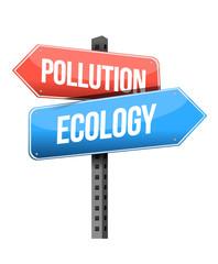pollution ecology street sign illustration
