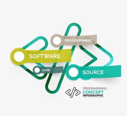Programming infographic concept