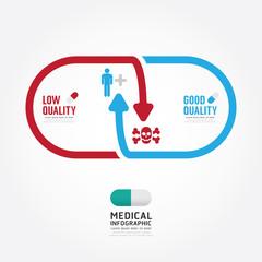 infographics vector medical capsule design diagram line style te