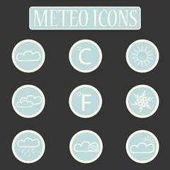 meteo icone