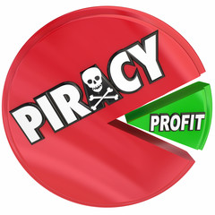 Piracy Pie Chart Eating Profits Illegal Copyright Theft Violatio