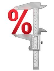 Concept of percentage symbol and measuring tool (caliper)