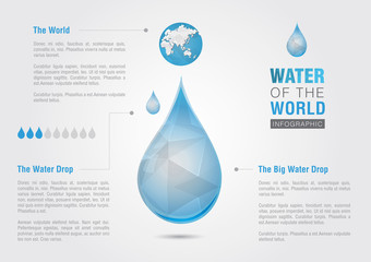 Water of the world. Info Graphic water drop with the world.