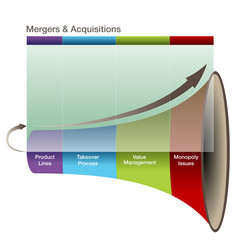 3d Mergers Aquisitions Graph