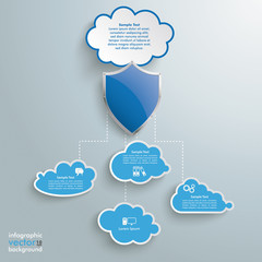 Blue Clouds Protection Shield Infographic