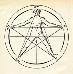 Medieval schema of macrocosm