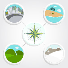 Four different landscapes oriented for a compass