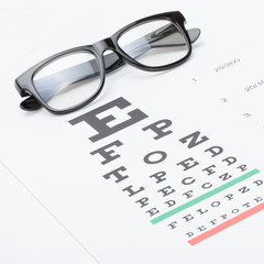 Studio shot of eyesight test chart with glasses - 1 to 1 ratio