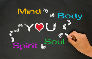 Mind,body,Soul, Spirit And You On chalkboard