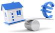 abwiegen Vermögen Immobilie