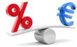 Bank Zinsen Gewichtung