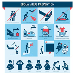 Ebola virus prevention