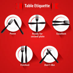 Dining etiquette and table manner, forks and knifes signals