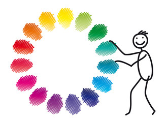 Strichmännchen rollt Farbkreis