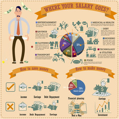 Where your Salary goes, infographics vector design.