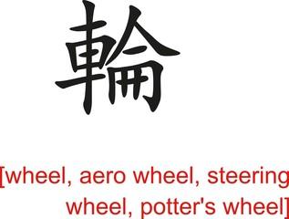 Chinese Sign for wheel, aero wheel,steering wheel,potter's wheel