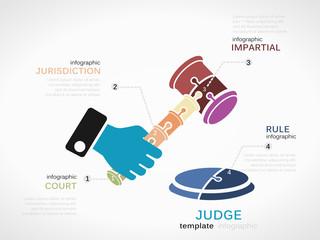 Vector judge infographics